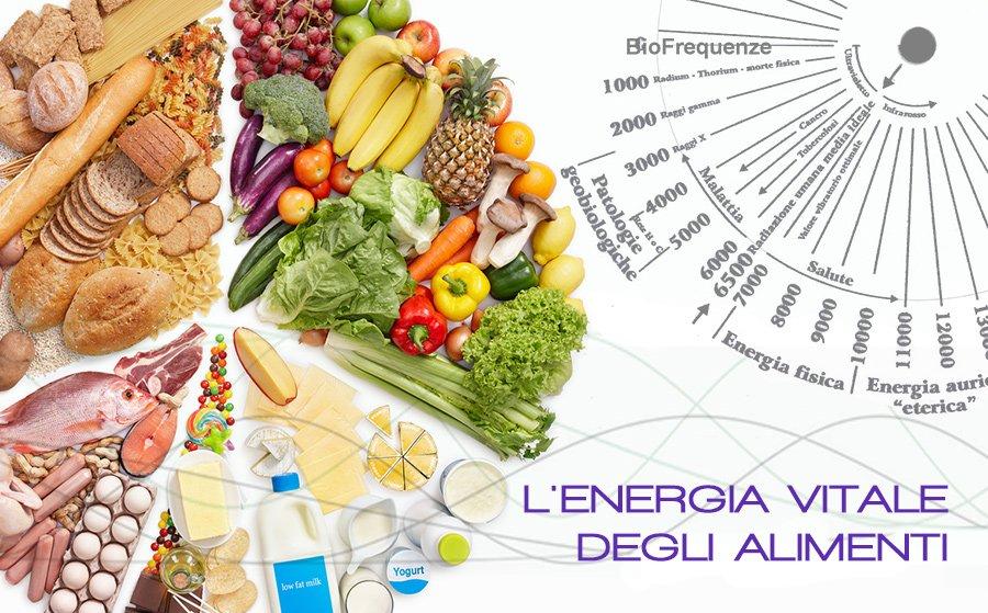 l'enrgia degli alimenti