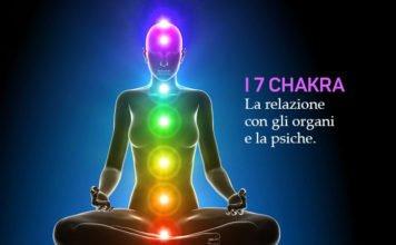i 7 chakra